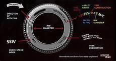 Tire Size Chart Explained Tire Sizes Explained Dennis Kirk Inc