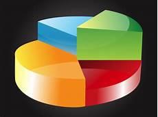 Make 3d Pie Chart 3 D Pie Chart Vector Art Amp Graphics Freevector Com