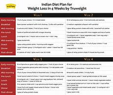 Best Indian Diet Chart For Mothers In Hindi What Is A Good Low Cost Indian Diet Plan For Weight Loss