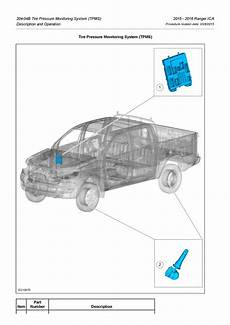 1997 Gmc Truck Cooling System Diagram Pdf 2019 Ebook Library
