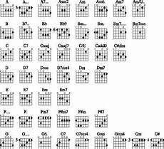 List Of Power Chords Guitar Chords Great Paper Print Outs Easy To Make Your