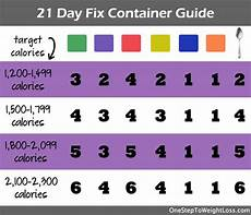 21 Day Fix Chart 21 Day Fix Containers The Container Guide Beachbody