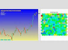 Forex Robot. Forex Indicator. Forex EA   250% profit per