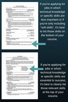 How To Word Skills On Resume List Of Good Skills To Put On A Resume Examples Included