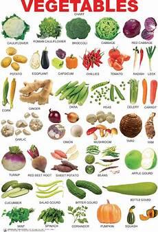 Vegetable Picture Chart Vegetables Chart Mypyramid Vegetables Pinterest