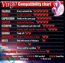 Virgo Love Chart Horoscopes Celebrity Predictions Love Valentines Day
