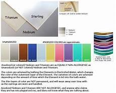 Anodized Titanium Voltage Chart 1000 Images About Niobium Titanium Amp Glass On Pinterest