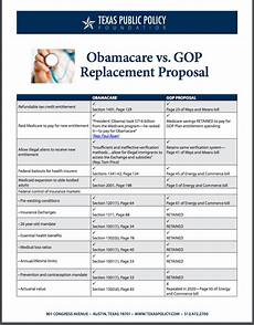 Obamacare Plan Comparison Chart Comparison Between Obamacare And Gop Replacement Plan
