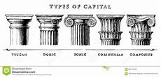 Column Types Types Of Capital Classical Order Stock Vector