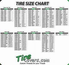 Jeep Tire Size Chart Tire Covers Jeep Tire Covers The Largest Selection Of