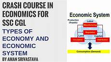 Types Of Economy Types Of Economy And Economic System Hindi Economics