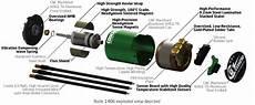 Tamiya Bearing Size Chart Castle 2400kv Sensor Innrunner 1415 5mm Aksel L 248 Ten Rc