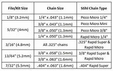 Stihl Chainsaw Chain Pitch Chart Stihl 174 6 Pack Of Round Files Chainsdirect