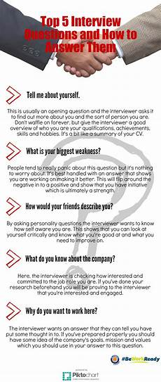 Sample Interviews Questions And Answers Top 5 Interview Questions And How To Answer Them