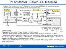 Panasonic Led Tv Blinking Red Light Why My 61 Quot Panasonic Tv Flashes A Red Light Three Times