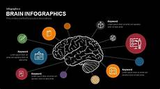 Brain Ppt Templates Brain Infographics Powerpoint And Keynote Template