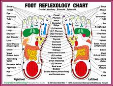 Reflexology Chart Left Foot Have You Tried Foot Reflexology Nourishinsideout Com