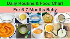 Complete Diet Chart Daily Routine Amp Diet Chart For 6 7 Months Baby Hindi