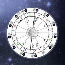 Natal Chart Astro Seek Full Moon Transits Conjuncts With Natal Chart Online