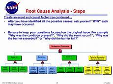 Events And Causal Factors Chart Template Ppt Using Root Cause Analysis To Understand Failures