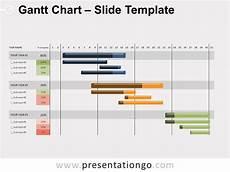 Gantt Chart Presentation Gantt Chart For Powerpoint And Google Slides