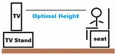 Wall Mount Tv Height Chart The Perfect Position Wall Mounting Guide For Your Tv Ace