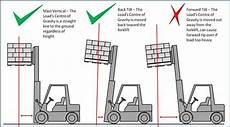 Forklift Classification Chart Forklift Capacity Calculator Lift Truck Load Center Calculator