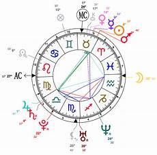 Tenacious Taurus Alba Astrology Analysis