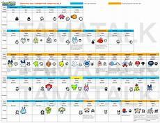 Tamagotchi Connection V1 Growth Chart Tamagotchi World Charts