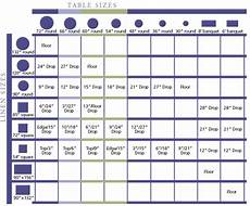 Table Linen Length Chart Table Linen Size Chart With Images Meeting Planning