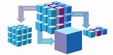 Data Cube Olap Data Cube Tutorial Its Definition And Exampes