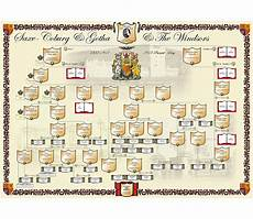 Queen Elizabeth Lineage Chart British Royal Family Tree Chart By Dixon Publishing