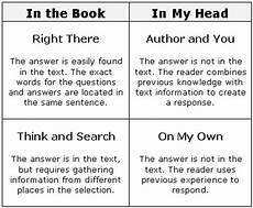 Qar Reading Comprehension Strategy The Malakoff Memo