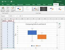How To Make A Box Plot Excel Microsoft Excel 2016 Box And Whisker Plot Formatted Elc