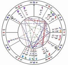 Jeffrey Dahmer Birth Chart Astroppm Dahmer S All Consuming Mentality