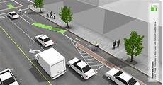 Cycle Track Design Cycle Track Intersection Approach National Association