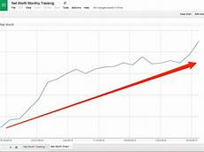 Best Net Worth Tracker Net Worth Tracking Spreadsheet Template From A Financial
