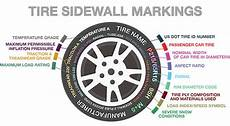 Tire Reading Chart How To Read A Tire Sidewall Big O Tires