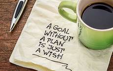 Professional Goal Four Professional Goals That Are 100 Achievable