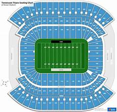 Titans Interactive Seating Chart Nissan Stadium Section 135 Tennessee Titans