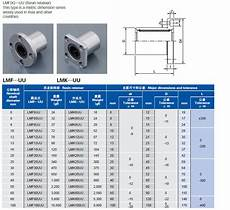Flange Bearing Size Chart Circular Flange Linear Bearing Lmf16 20 25 30 35 40uu