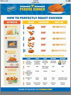Whole Roasted Chicken Cooking Time Chart Chart For Cooking Chicken Roast Chicken Chicken Cooking
