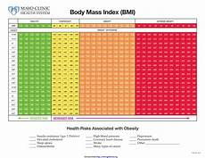 Printable Bmi Chart 36 Free Bmi Chart Templates For Women Men Or Kids ᐅ