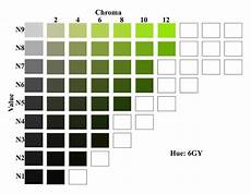 Munsell Chart Color Theory In Drawing How Value Plays An Important