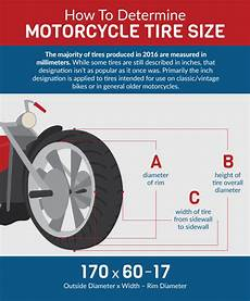 Motorcycle Tire Size Chart Motorcycle Tires 101 Fix Com