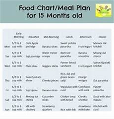 1 Year Baby Food Chart Indian 12 Month Baby Food Chart Indian Meal Plan For 1 Year Old