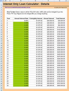 Interest Only Loan Free Interest Only Loan Calculator