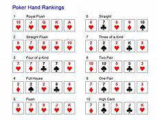 Poker Hand Ranking Chart The Probabilities Of Poker Hands All Math Considered