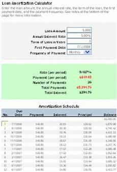 Amortization Loan Calculator Free Loan Amortization Calculator For Car And Mortgage