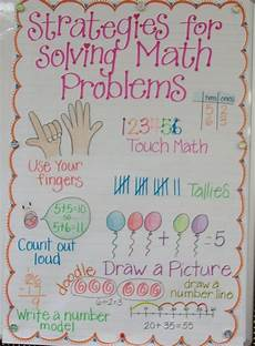 2nd Grade Math Strategies Anchor Chart Strategies For Solving Math Problems Anchor Chart We Are